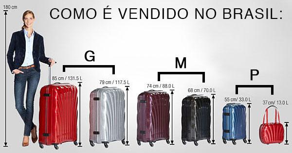 MALA-BRASIL